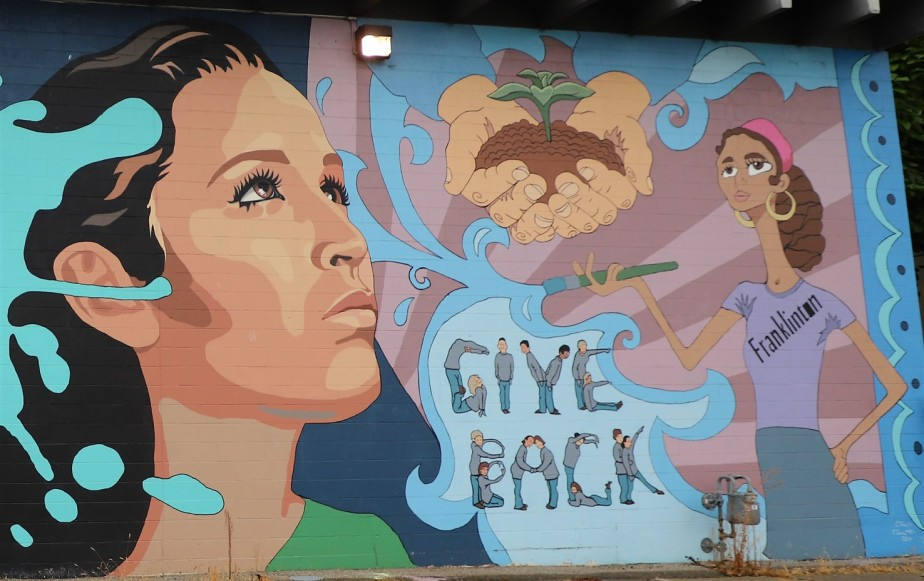 Columbus – September 2020 – Franklinton Murals